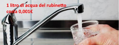 Un litro d'acqua naturale: quanto costa? (e come calcolare il giusto prezzo)