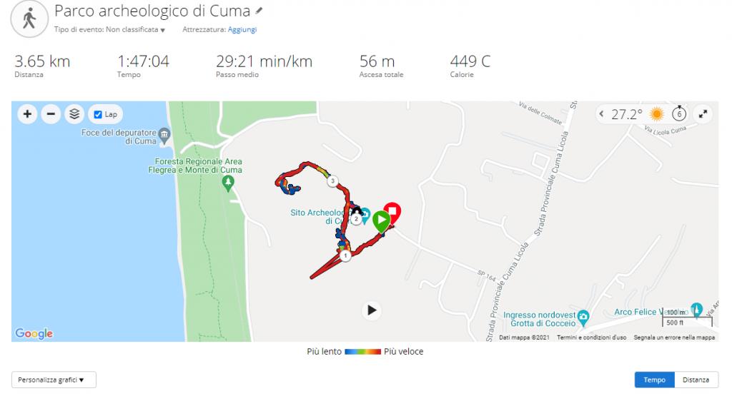 Parco Archeologico di Cuma: l'itinerario